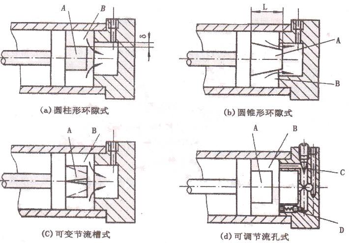 框架液压压力机缓冲装置的作用是什么?图片